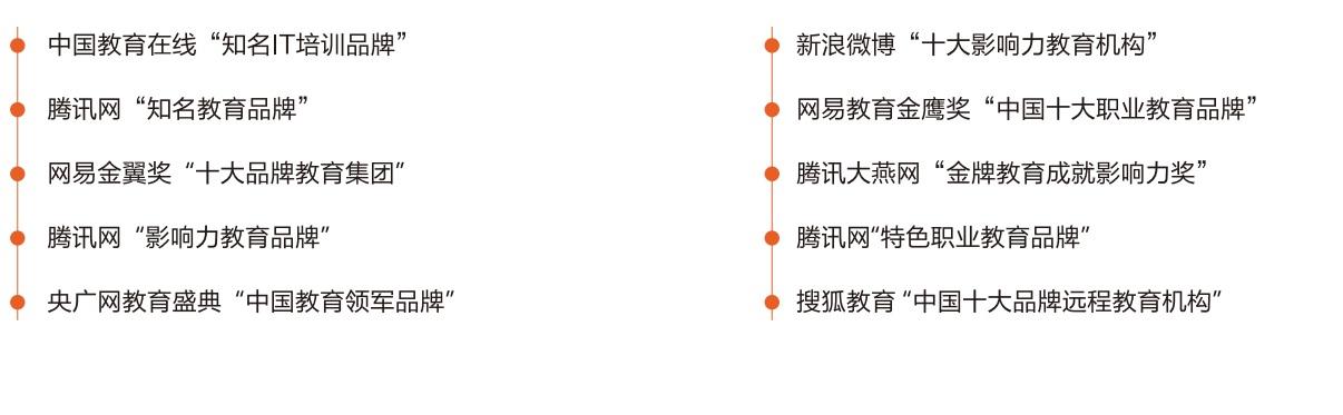 中公it网络主播.jpg