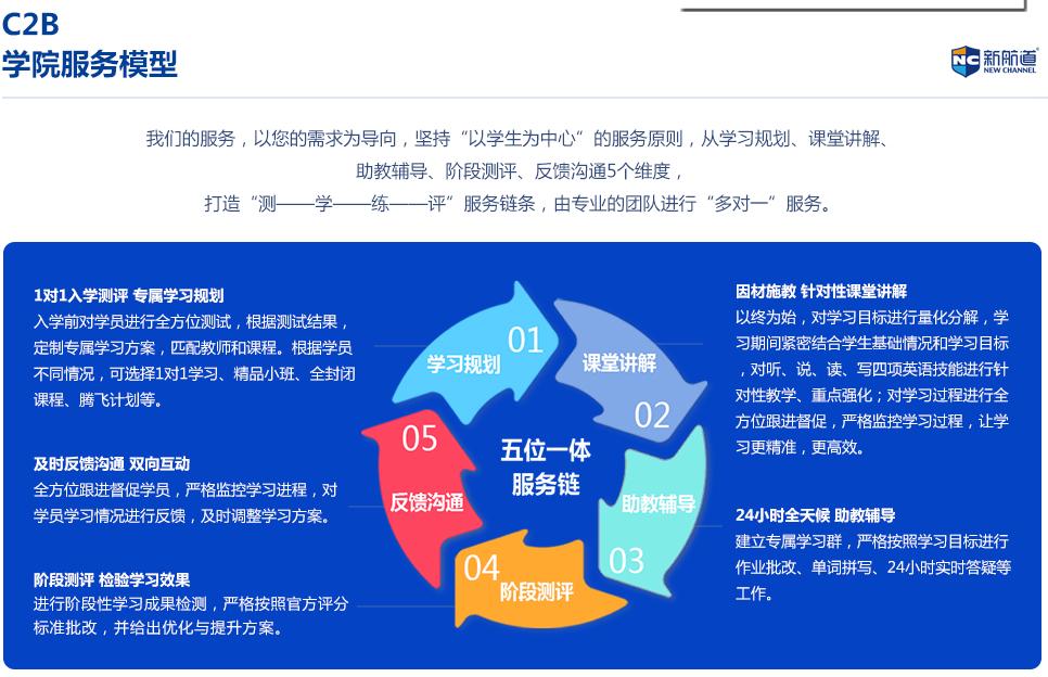 专享A计划~美国名校腾飞(语言培训+留学).png