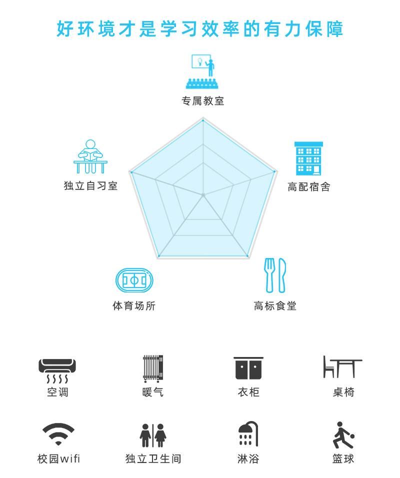 北京会计培训机构排行榜